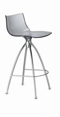 продажба Различни модели на бар столове Пловдив