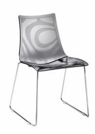Дизайнерски кресла цени