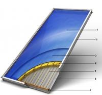 Слънчеви панели