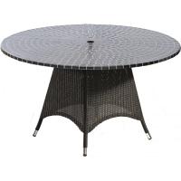 Ратанова кръгла маса
