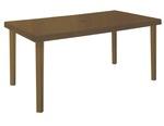Устойчиви столове,маси,канапета и комплекти от качествена пластмаса