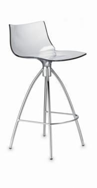 Различни модели на бар столове Пловдив